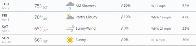 5 Day Weather Forecast for Augusta  GA   weather.com